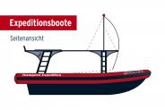 Teamgeist Expeditionsschlauchboot - Seitenansicht